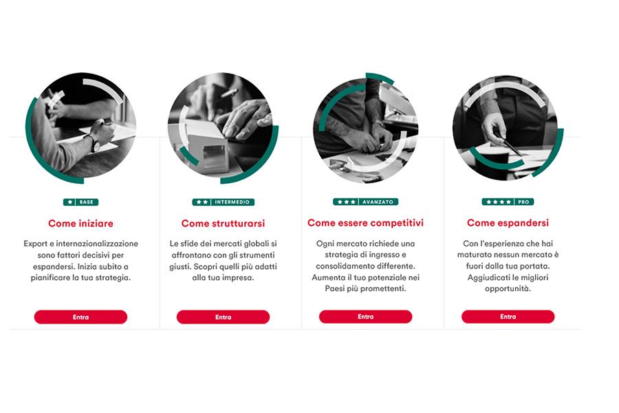 """Nasce """"Education to Export"""" di SACE SIMEST, il nuovo programma formativo per le PMI - Costozero, magazine di economia, finanza, politica imprenditoriale e tempo libero - Confindustria Salerno"""