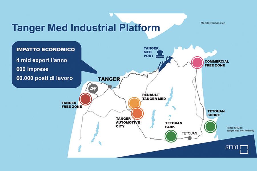 Free Zones di successo: il caso del porto di Tanger Med in Marocco