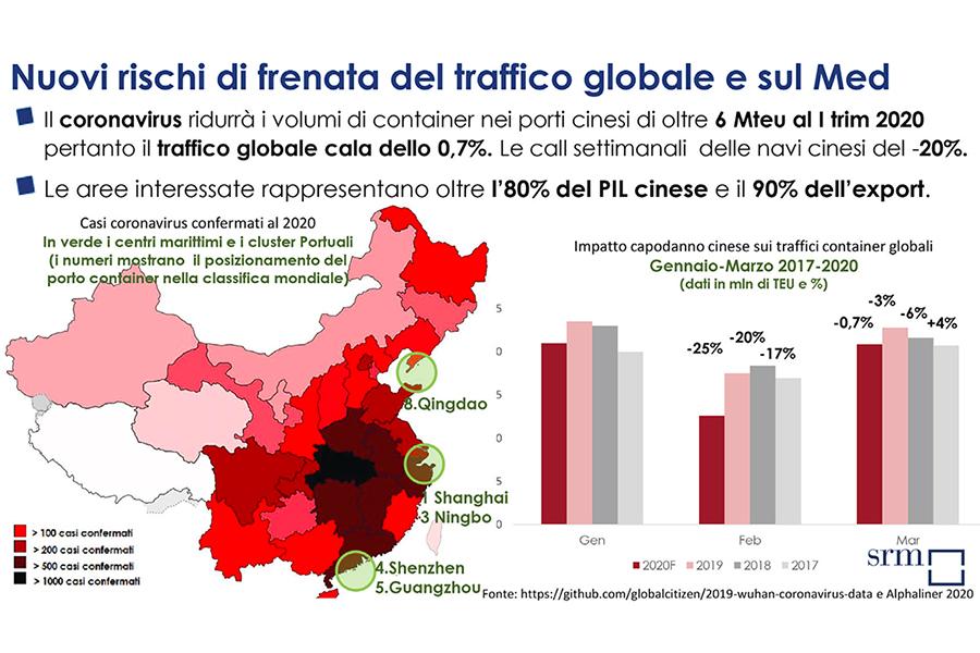 Coronavirus, l'impatto sul traffico merci